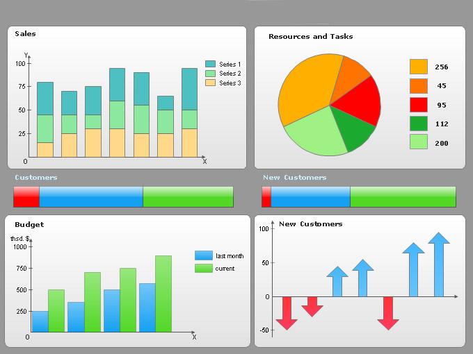 supplier kpi template - log 39 s solutions retail cha ne logistique distribution